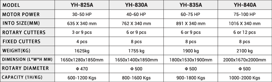 YH Type A 812-820